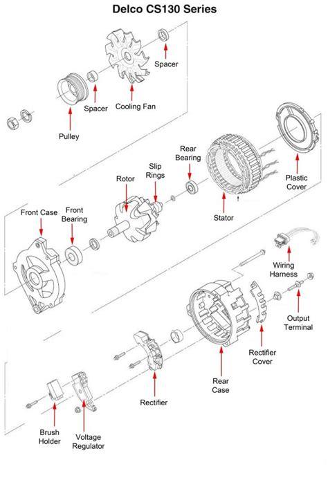 alternator diagram gm alternator parts diagram gm free engine image for