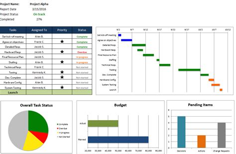 Free Excel Project Management Templates Project Tracking Template Excel Free