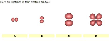 D Orbital Sketches by Solved Here Are Sketches Of Four Electron Orbitals Oo A