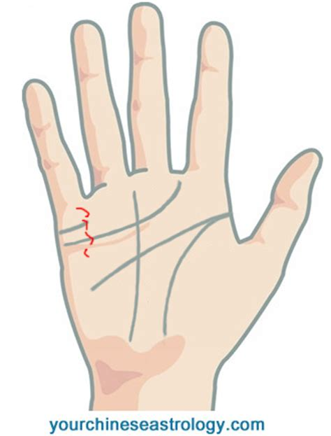 palm reading for millennials flags money line signs of wealth and money in palmistry