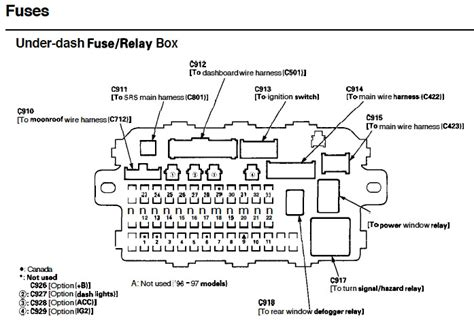 98 honda civic lx fuse box diagram wiring diagram manual