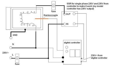 hd wallpapers wiring diagram zanussi oven edp earecom press