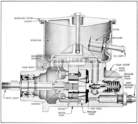 jeep steering column cover wiring diagrams wiring
