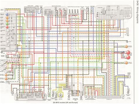 zx7r wire diagram zx7r hugger wiring diagrams gsmx co