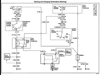 ignition wiring schematics for 2002 gmc envoy ignition get free image about wiring diagram solved raido wire diagram 2002 envoy fixya