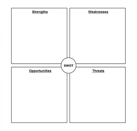 swot analysis template pdf swot analysis template word madinbelgrade