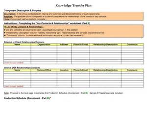service transition plan template 40 transition plan templates career individual