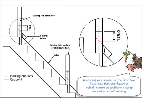 banister parts stairs astonishing stair railing parts exciting stair