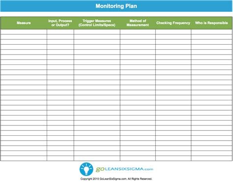 monitoring plan template exle