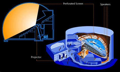 phim lat mat 2 chieu rap nao rạp chiếu phim imax sẽ c 243 mặt tại việt nam với gi 225 v 233 250 ng 224 n