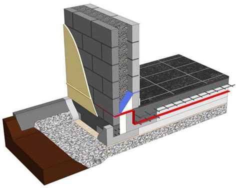 Passive House Foundations, Insulated Foundations