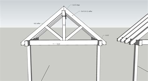 House Plans With Attached Guest House Post Amp Beam Style Entry Quot Truss Quot Framing Architect Age