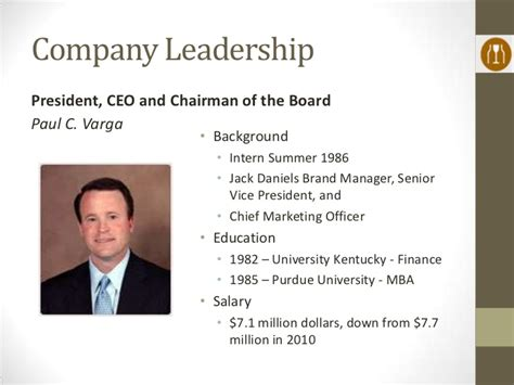 Purdue Mba Salary by Brown Forman Corporation Strategy Assignment
