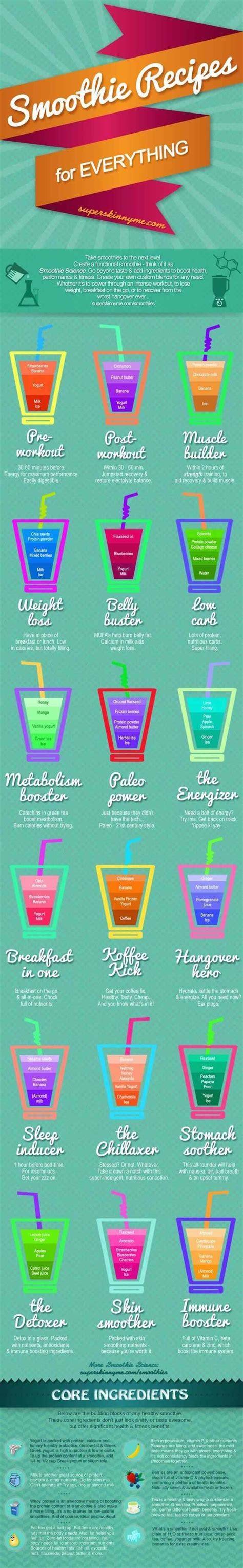 25  best ideas about Diet plans on Pinterest   Food plan