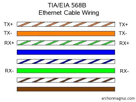 hack your house run both ethernet and phone existing