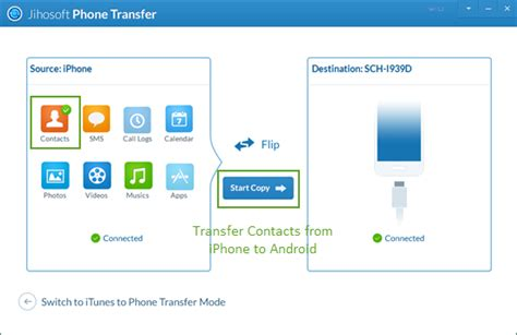 transfer iphone to android phone data transfer how to transfer contacts from iphone to android phone