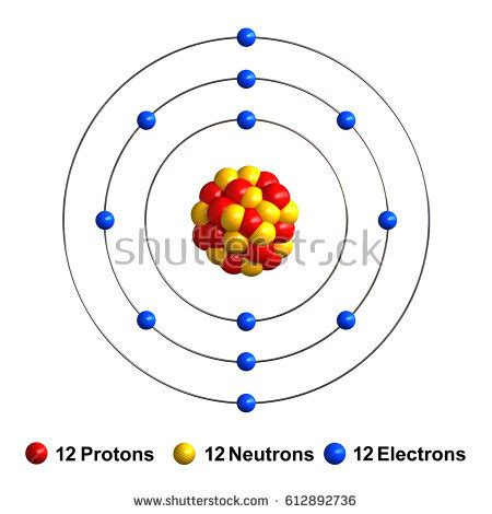 Magnesium Number Of Protons by 3d Render Atom Structure Magnesium Isolated Stock