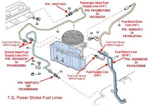 Fuel System Diagram 7 3 Powerstroke 7 3 Psd Fuel Bowl Test Ports Page 2 Ford Truck