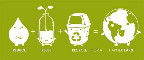 Eco Friendly Diy Products 3r reduce reuse recycle sustainability challenge