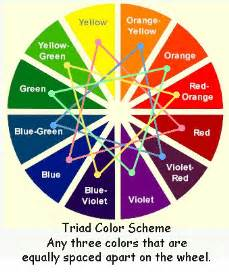 colour schemes work choosing shadow colors for your eye color the mermaid life