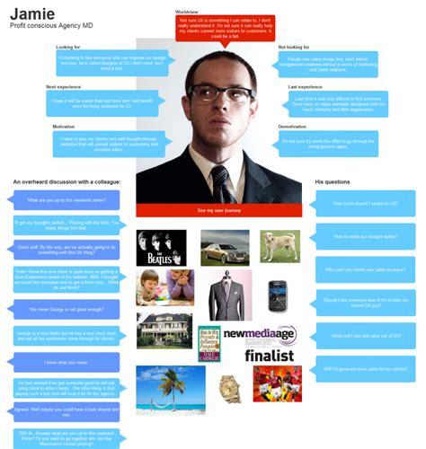 ux template complex speech bubble persona template for