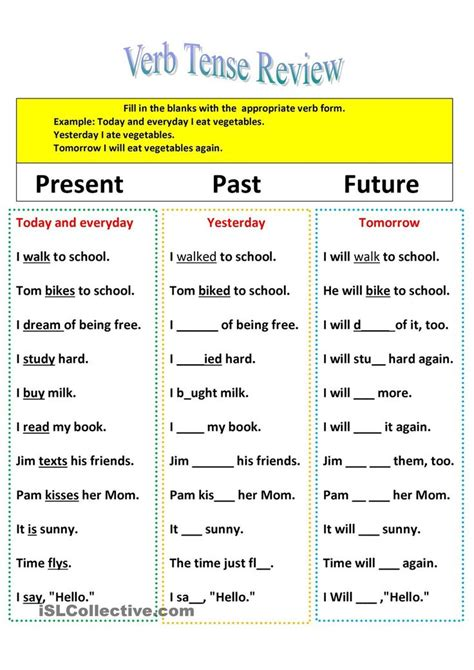write pattern of simple present tense revision of verb tenses present past and future
