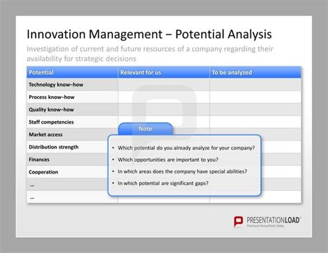 innovation strategy template innovation management powerpoint templates for potential