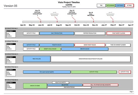 Project Timeline Template Visio 5 Workstreams Milestones Milestone Roadmap Template