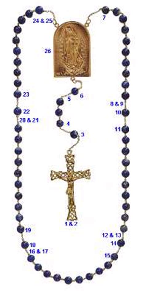 how many does a rosary the holy rosary