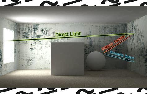 Direct Light by Indirect Illumination Vray 1 5 Tutorial