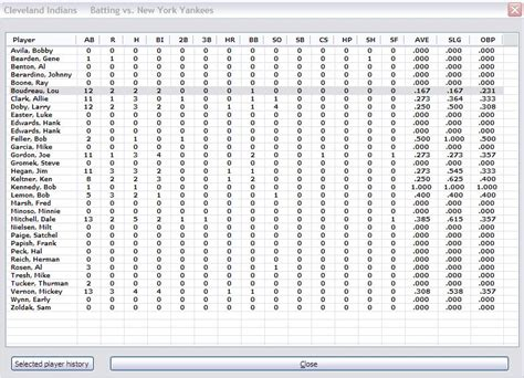 Baseball Card Statistics Template by 3 Baseball Individual Stat Sheet Templates Excel Xlts