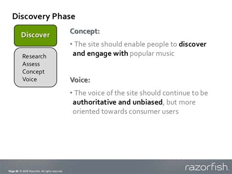 registro 2009 upload share and discover content on discovery phase concept discover