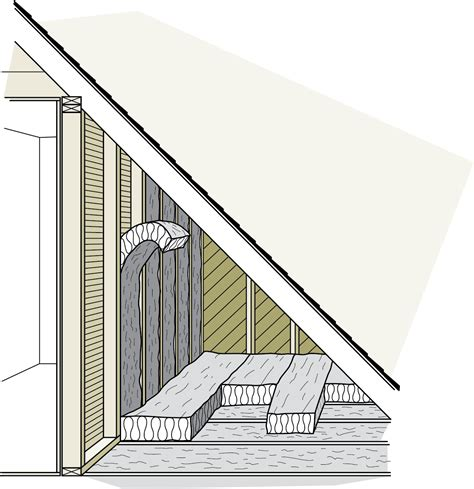 Gambrel Roof Barn Emprisonnons La Chaleur Chapitre 5 Les Toits Et Les