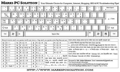 bijoy keyboard layout free download bijoy keyboard layout pdf