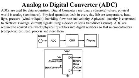 best digital analog converter analog to digital converter circuit best free home