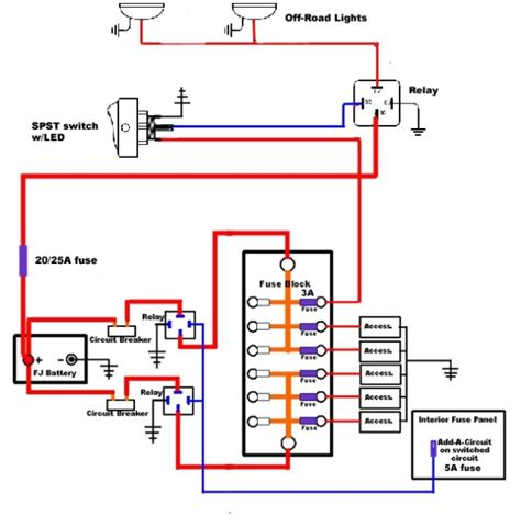 house fuse box location wiring diagrams wiring diagram