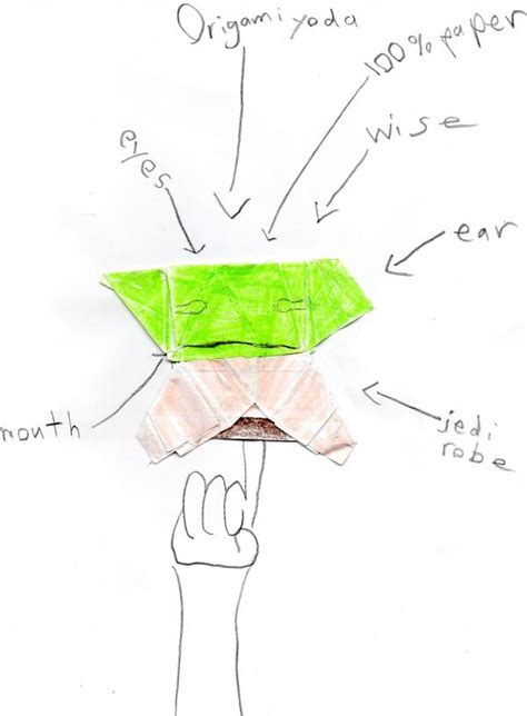 How Origami Was Invented - origami yoda origami yoda