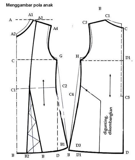 cara membuat pola baju gaun cara membuat pola pakaian newhairstylesformen2014 com