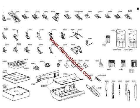 elna sewing machine parts diagram sewing machine manuals sewing