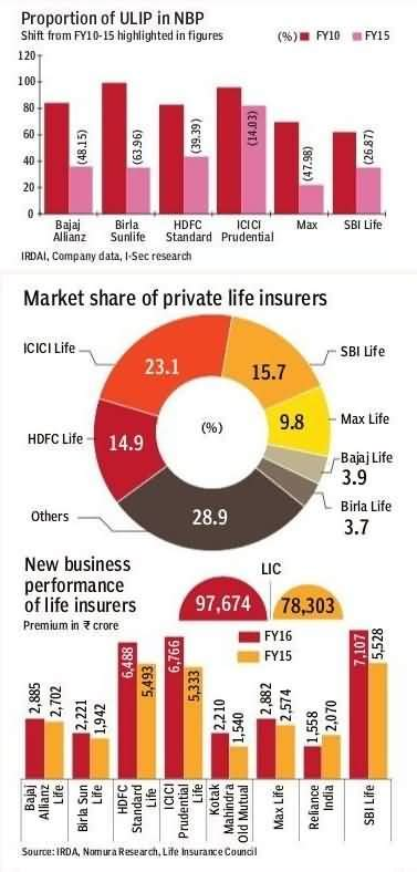 Icici Prudential Insurance Quote