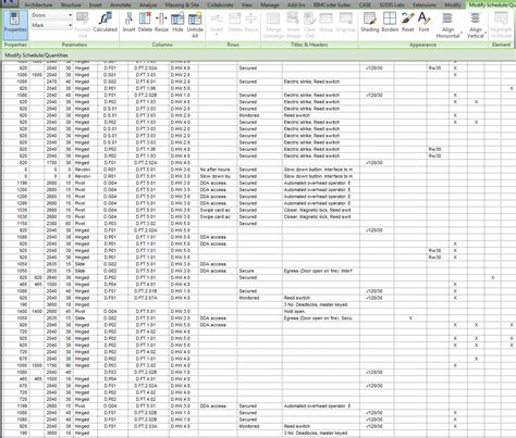 practical bim schedules from bim why is it so hard