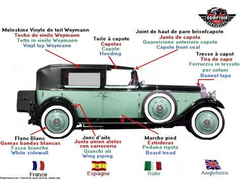 www comptoir carrosserie fr glossaire comptoir carrosserie fr profils joints