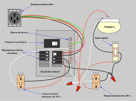 instalacion electrica vivienda fotos foroelectricidad conexion de grupo electrogeno foroelectricidad