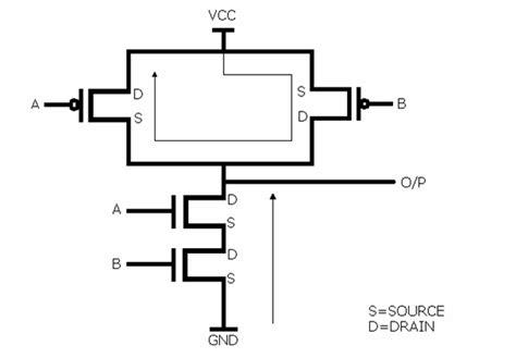 cmos and gate circuit diagram nand gate atapbocor3 s