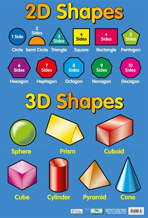 2d print 2d 3d shapes poster by chart media chart media