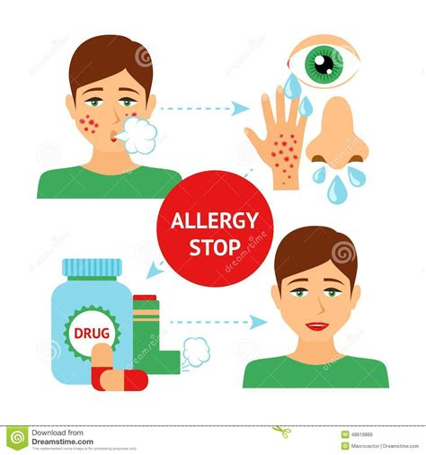 allergy clipart allergic reaction clipart clipground