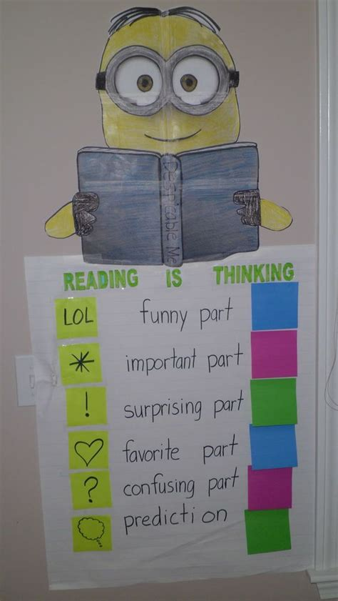 creative book reports book report creative reading writing logs for