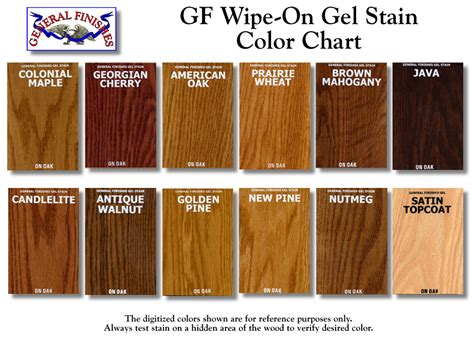 gel stain for wood pdf woodworking