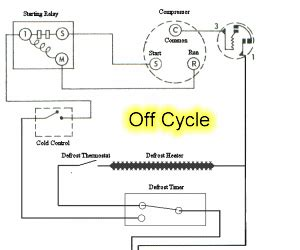 wiring diagram for defrost timer get free image about