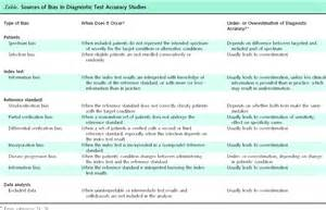 Research Paper Analysis Of Findings by Difference Between Research Paper Analytical Paper
